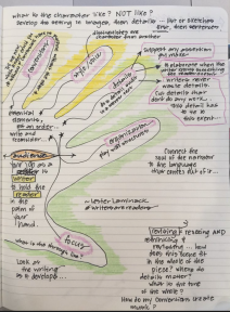 A page from Penny Kittle's notebook