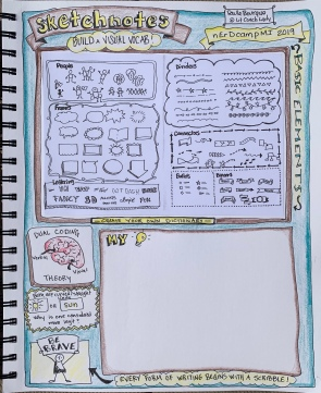 nErDcamp Sketchnotes 2