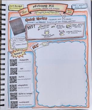 nErDcampMI sketchnotes